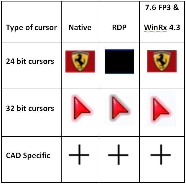 cursors2