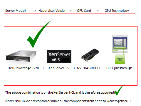 Is my NVIDIA M60, K1, K2, K5000 or my AMD Firepro W7000
