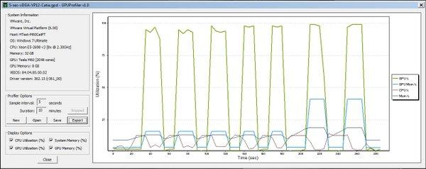 GPU Profiler – NVIDIA Community Tool – Virtually Visual