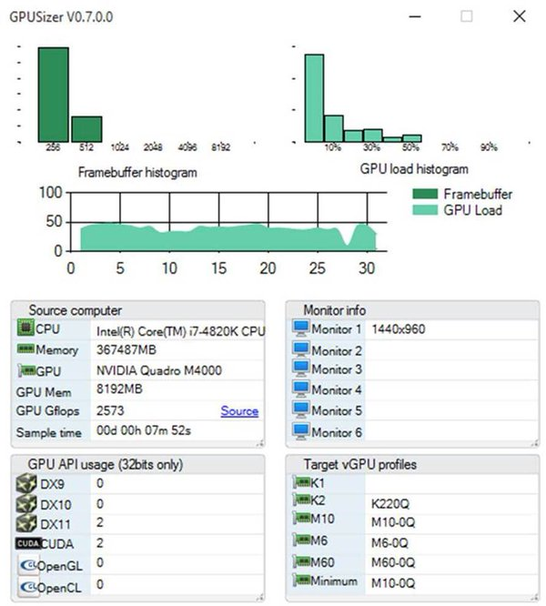 GPU Sizer – Community tool seeks Beta Testers – Virtually Visual
