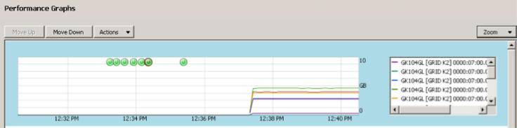 GPU-Graph